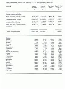 taxation-001
