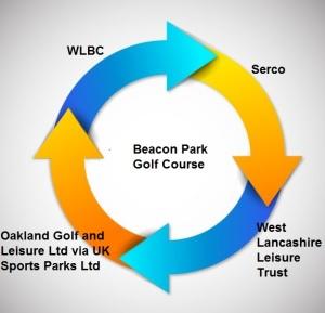 beaconcircle