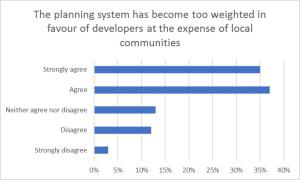 developerpower