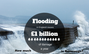 floods1billion